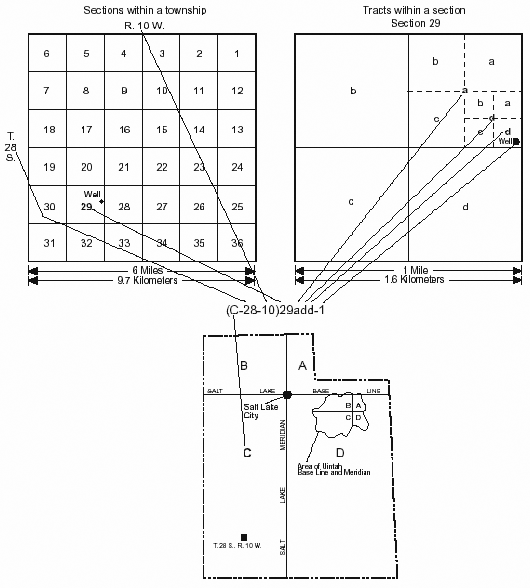 Alternate well location example
